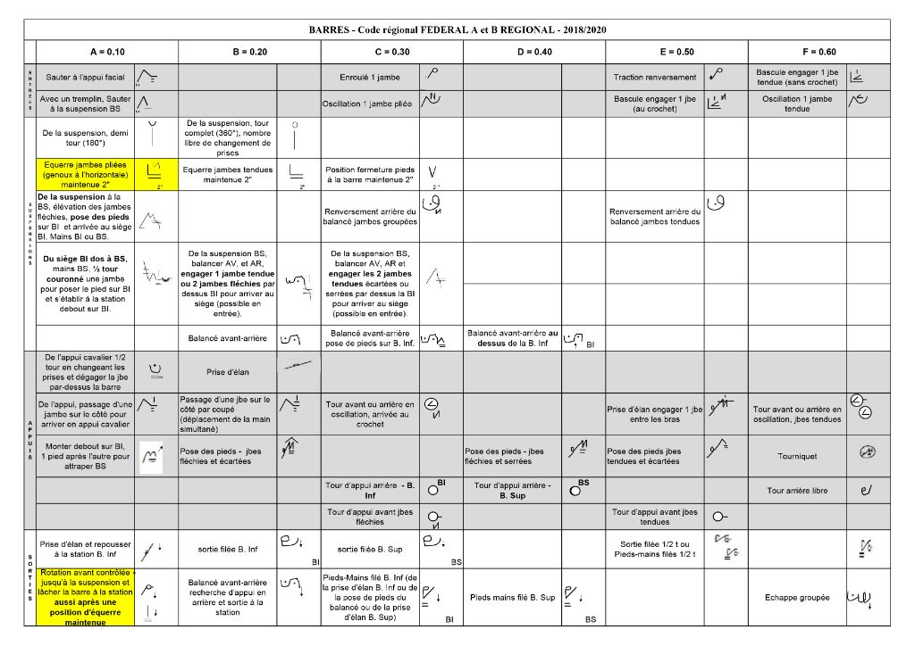 1.2 GAF - FEDERAL A et B  REGIONAL 2018-2020 - BARRES